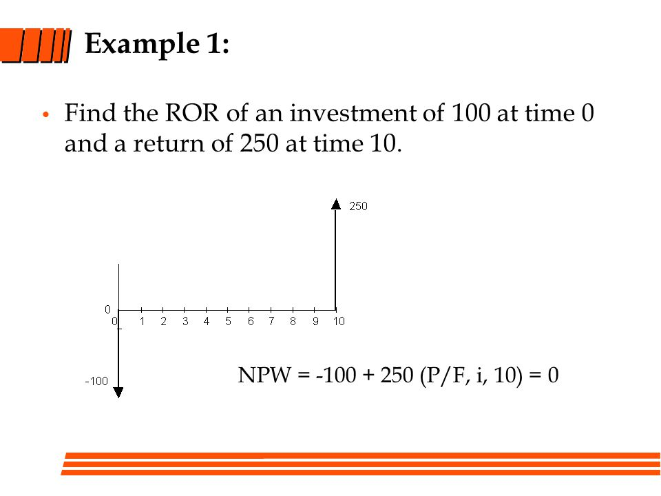 Example 1: Find the ROR of an investment of 100 at time 0 and a return of 250 at time 10.