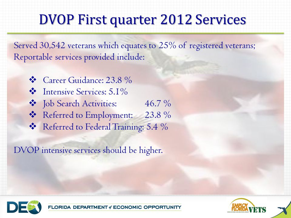 DVOP First quarter 2012 Services Served 30,542 veterans which equates to 25% of registered veterans; Reportable services provided include:  Career Guidance: 23.8 %  Intensive Services: 5.1%  Job Search Activities: 46.7 %  Referred to Employment: 23.8 %  Referred to Federal Training: 5.4 % DVOP intensive services should be higher.