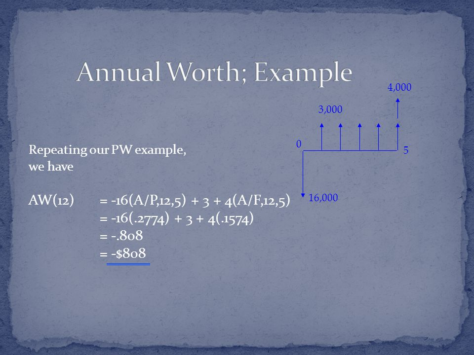 Repeating our PW example, we have AW(12)= -16(A/P,12,5) (A/F,12,5) = -16(.2774) (.1574) = = -$808 3, ,000 16,000
