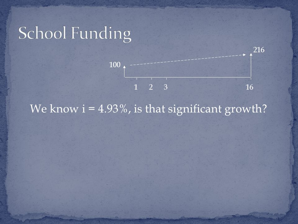 We know i = 4.93%, is that significant growth