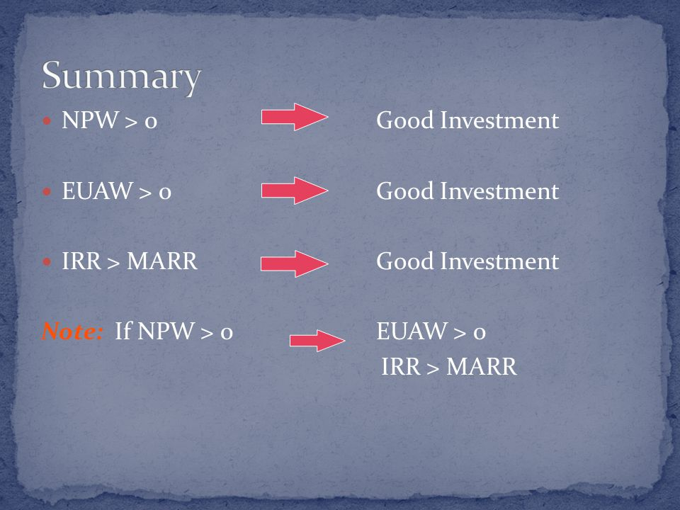 NPW > 0 Good Investment EUAW > 0 Good Investment IRR > MARR Good Investment Note: If NPW > 0 EUAW > 0 IRR > MARR