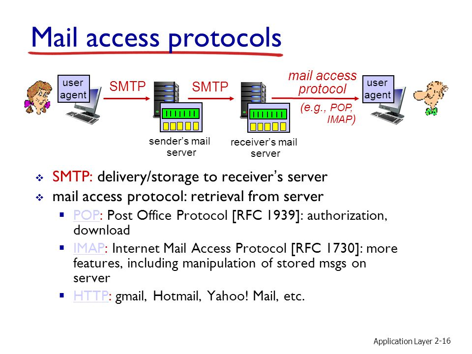 Application Layer 2-16 Mail access protocols  SMTP: delivery/storage to receiver's server  mail access protocol: retrieval from server  POP: Post Office Protocol [RFC 1939]: authorization, download POP  IMAP: Internet Mail Access Protocol [RFC 1730]: more features, including manipulation of stored msgs on server IMAP  HTTP: gmail, Hotmail, Yahoo.
