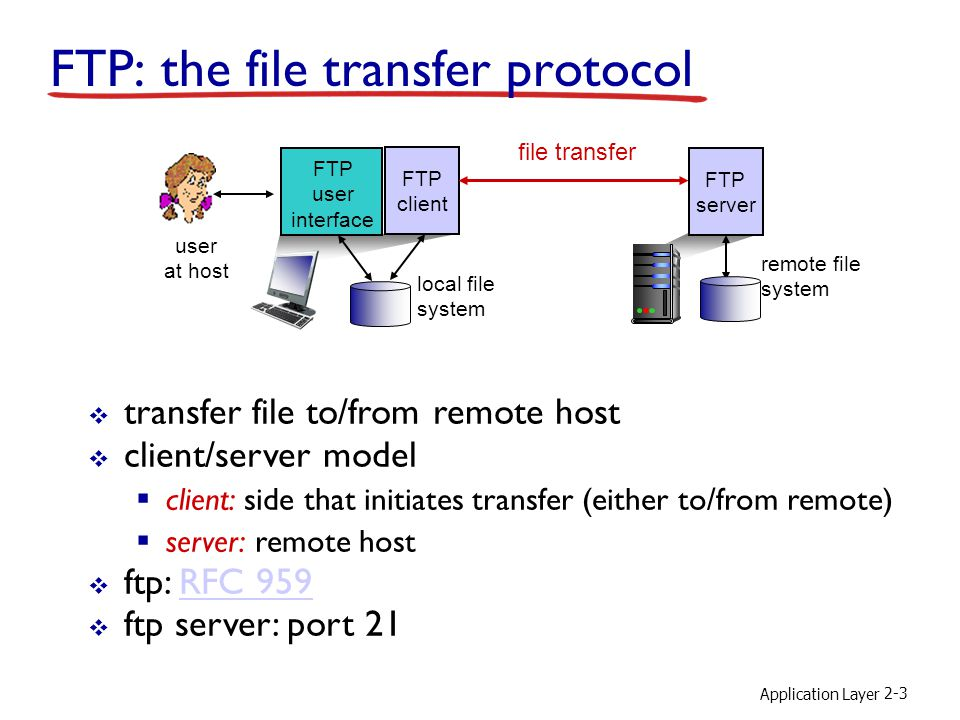 Application Layer 2-3 FTP: the file transfer protocol file transfer FTP server FTP user interface FTP client local file system remote file system user at host  transfer file to/from remote host  client/server model  client: side that initiates transfer (either to/from remote)  server: remote host  ftp: RFC 959RFC 959  ftp server: port 21