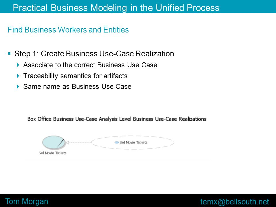 Practical Business Modeling in the Unified Process Tom Morgan Find Business Workers and Entities  Step 1: Create Business Use-Case Realization  Associate to the correct Business Use Case  Traceability semantics for artifacts  Same name as Business Use Case