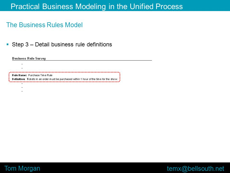 Practical Business Modeling in the Unified Process Tom Morgan The Business Rules Model  Step 3 – Detail business rule definitions