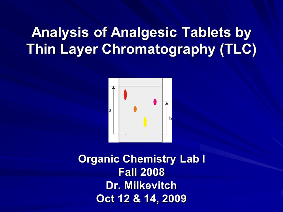 chromatography of commercial analgesics I introduction a objective the purpose of this experiment is to identify an unknown proprietary drug using thin-layer chromatography the unknown's behavior in thin-layer chromatography will be compared with that of its possible component analgesics.