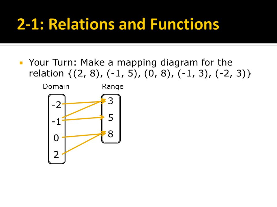 essential question  what separates a relation from a function    your turn  make a mapping diagram for the relation