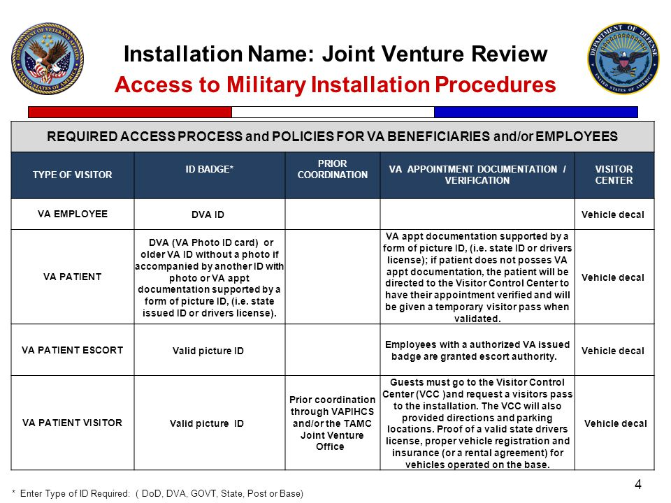 Installation Name: Joint Venture Review 2010 VA/DoD Joint Venture ...