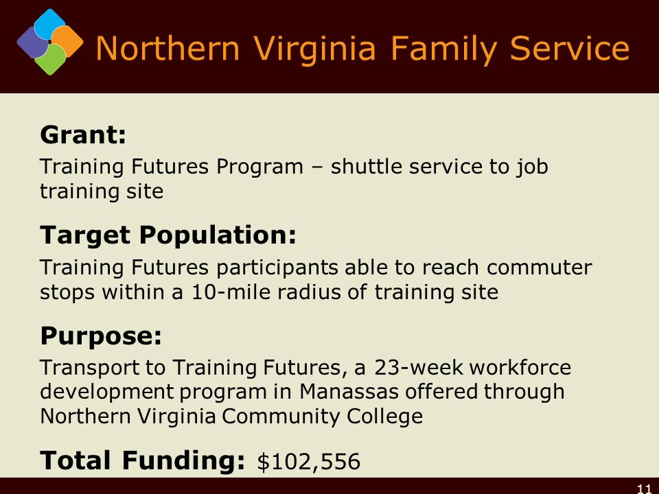 Northern Virginia Family Service Grant: Training Futures Program – shuttle service to job training site Target Population: Training Futures participants able to reach commuter stops within a 10-mile radius of training site Purpose: Transport to Training Futures, a 23-week workforce development program in Manassas offered through Northern Virginia Community College Total Funding: $102,556 11