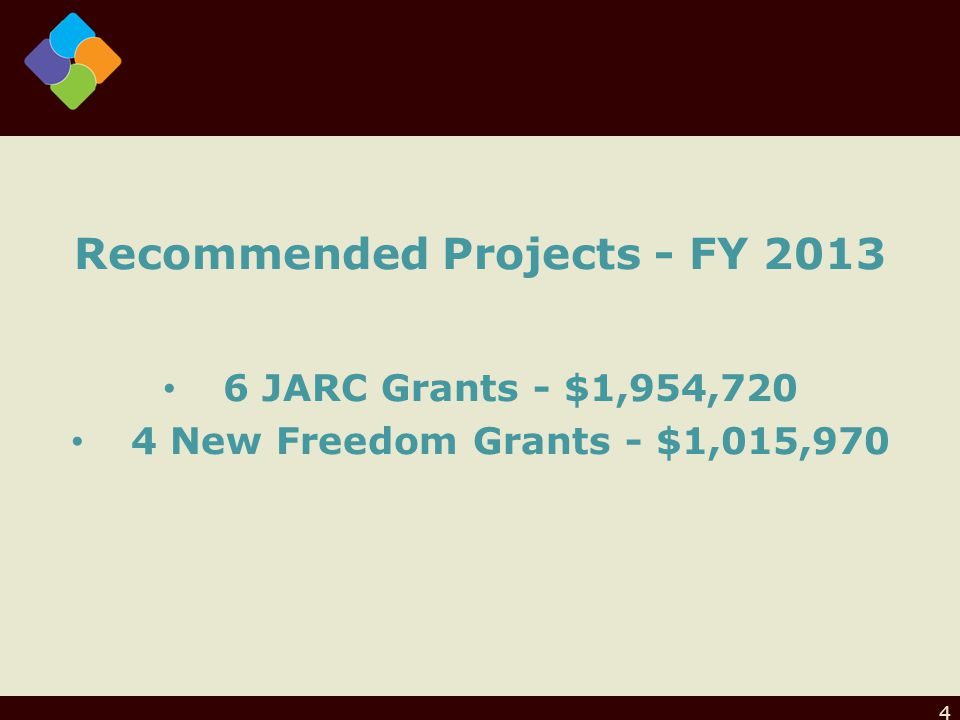Recommended Projects - FY JARC Grants - $1,954,720 4 New Freedom Grants - $1,015,970 4