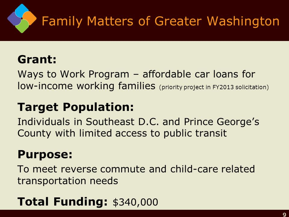 Family Matters of Greater Washington Grant: Ways to Work Program – affordable car loans for low-income working families (priority project in FY2013 solicitation) Target Population: Individuals in Southeast D.C.