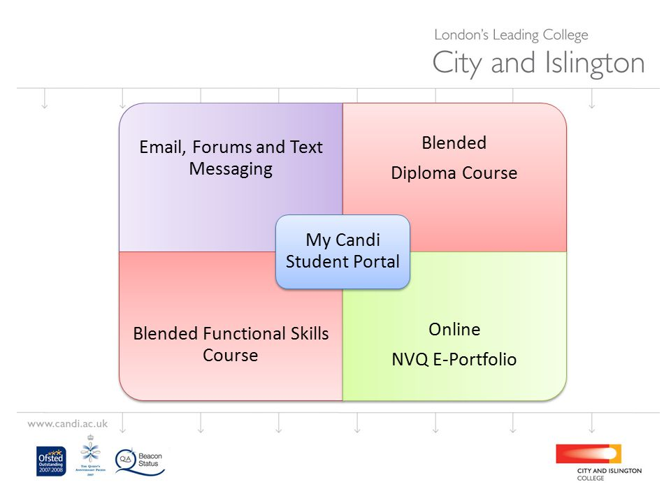 , Forums and Text Messaging Blended Diploma Course Blended Functional Skills Course Online NVQ E-Portfolio My Candi Student Portal