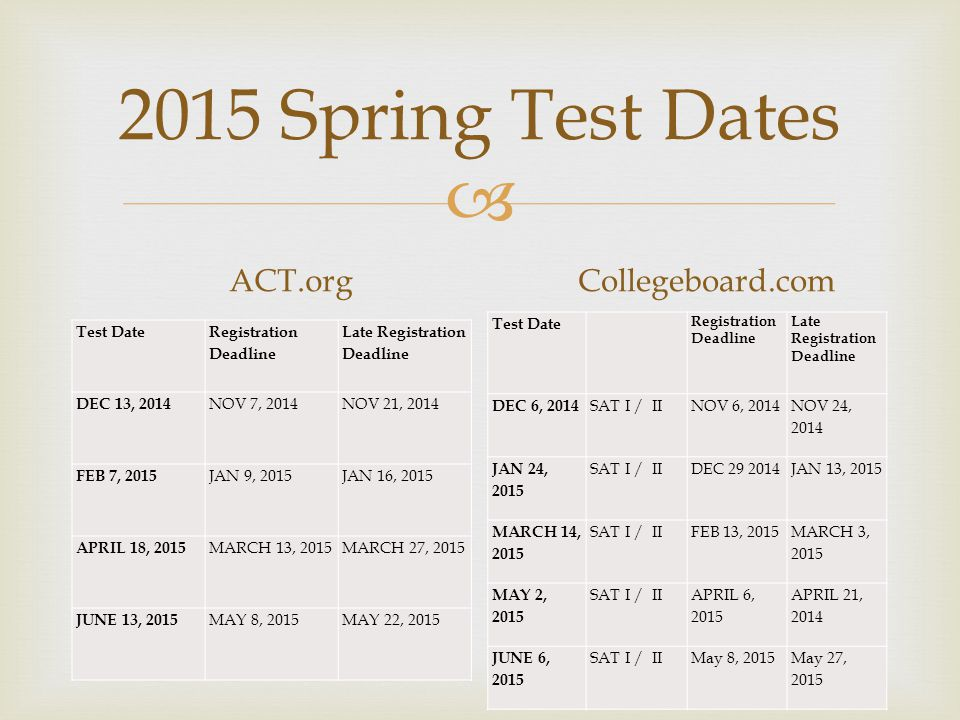  2015 Spring Test Dates ACT.org Test Date Registration Deadline Late Registration Deadline DEC 13, 2014 NOV 7, 2014NOV 21, 2014 FEB 7, 2015 JAN 9, 2015JAN 16, 2015 APRIL 18, 2015 MARCH 13, 2015MARCH 27, 2015 JUNE 13, 2015 MAY 8, 2015MAY 22, 2015 Collegeboard.com Test Date Registration Deadline Late Registration Deadline DEC 6, 2014 SAT I / IINOV 6, 2014 NOV 24, 2014 JAN 24, 2015 SAT I / IIDEC JAN 13, 2015 MARCH 14, 2015 SAT I / IIFEB 13, 2015 MARCH 3, 2015 MAY 2, 2015 SAT I / II APRIL 6, 2015 APRIL 21, 2014 JUNE 6, 2015 SAT I / IIMay 8, 2015May 27, 2015