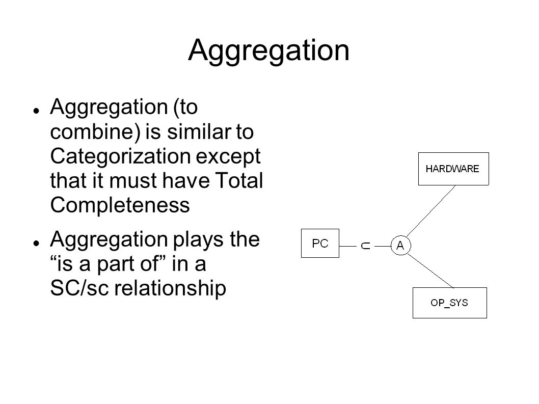Aggregation Aggregation (to combine) is similar to Categorization except that it must have Total Completeness Aggregation plays the is a part of in a SC/sc relationship