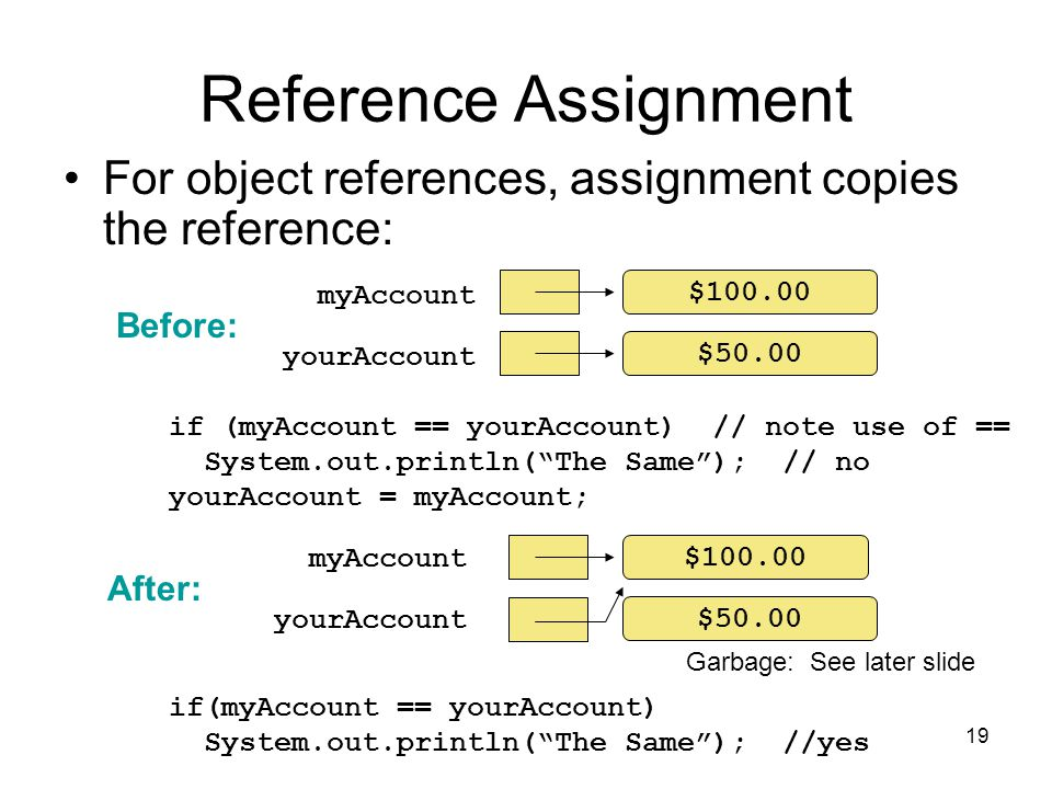 19 Reference Assignment For object references, assignment copies the reference: if (myAccount == yourAccount) // note use of == System.out.println( The Same ); // no yourAccount = myAccount; if(myAccount == yourAccount) System.out.println( The Same ); //yes myAccount yourAccount Before: $ $50.00 After: $ $50.00 Garbage: See later slide myAccount yourAccount