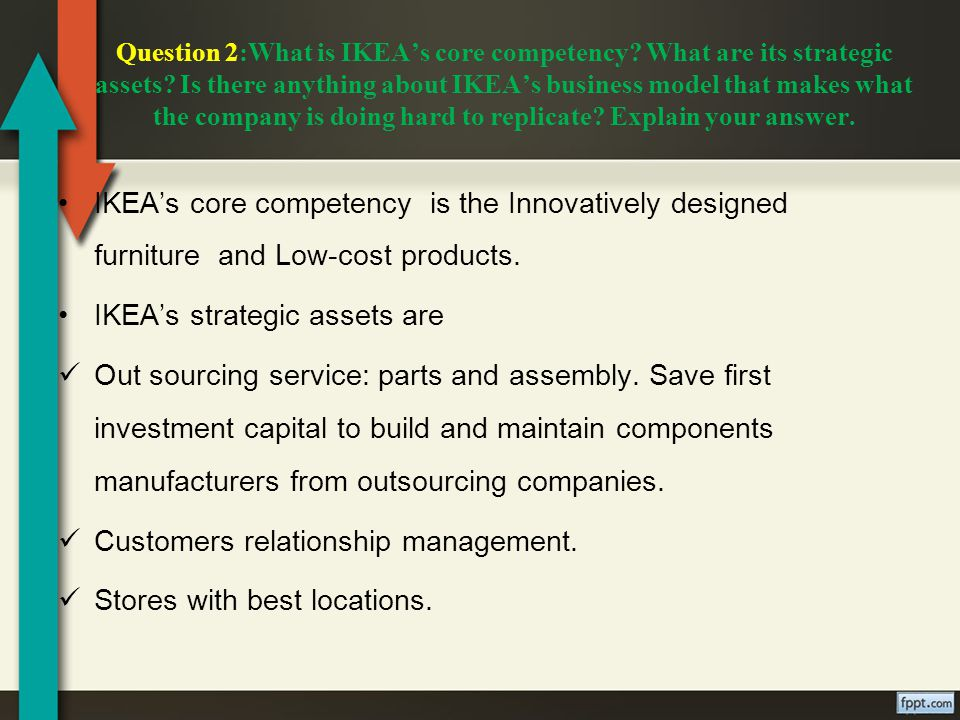 Question 2 What Is Ikea S Core Competency Are Its Strategic Ets