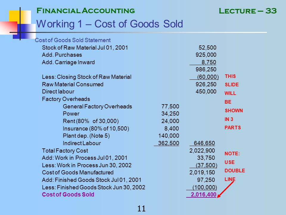 Financial Accounting 10 Lecture – 33 Solution Javed Furniture Manufacturer Balance Sheet As At June 30, 2002 ParticularsNoteAmount Rs.
