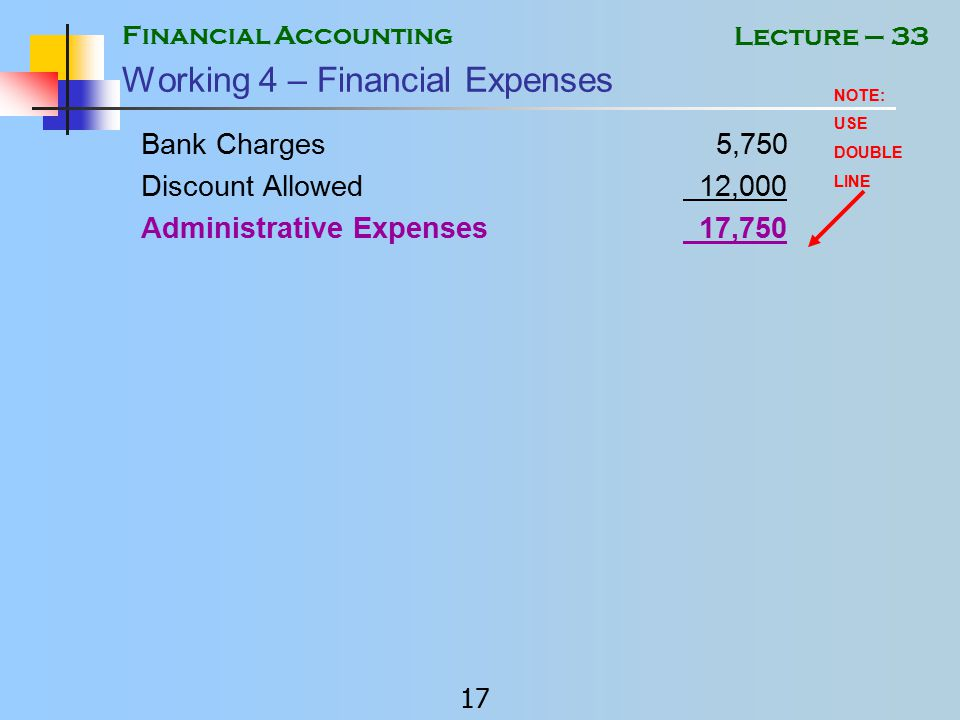 Financial Accounting 16 Lecture – 33 Working 3 – Selling Expenses Salesman's Salary 75,000 Commission on Sales 28,750 Carriage Outward 14,750 Administrative Expenses 118,500 NOTE: USE DOUBLE LINE