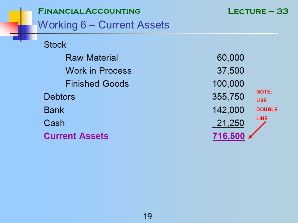 Financial Accounting 18 Lecture – 33 Working 5 – Fixed Assets at WDV Acc.