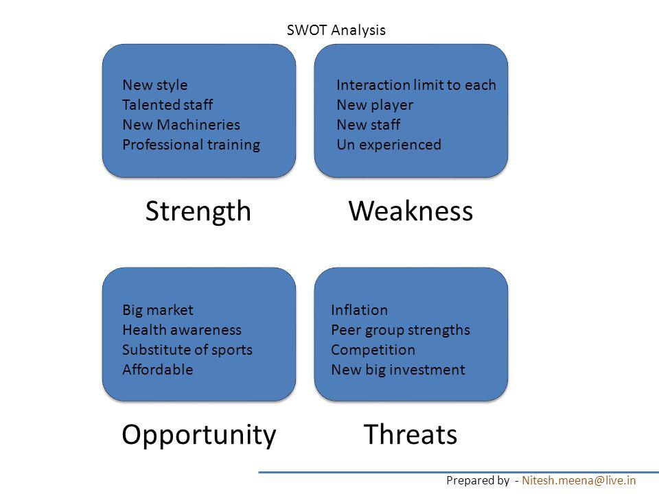 swot analysis of project shakti