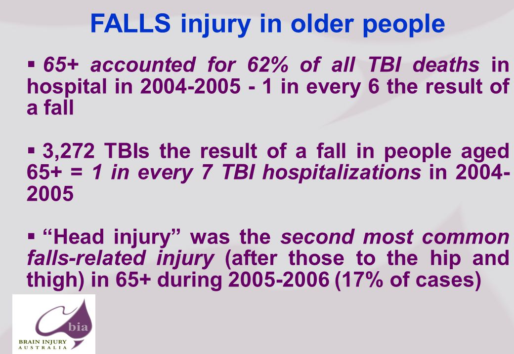 Brain Injury Network of South Australia AGM, Click to edit Master title style Click to edit Master subtitle style 5/16/2015 Brain Injury Network of South Australia AGM, FALLS injury in older people  65+ accounted for 62% of all TBI deaths in hospital in in every 6 the result of a fall  3,272 TBIs the result of a fall in people aged 65+ = 1 in every 7 TBI hospitalizations in  Head injury was the second most common falls-related injury (after those to the hip and thigh) in 65+ during (17% of cases)