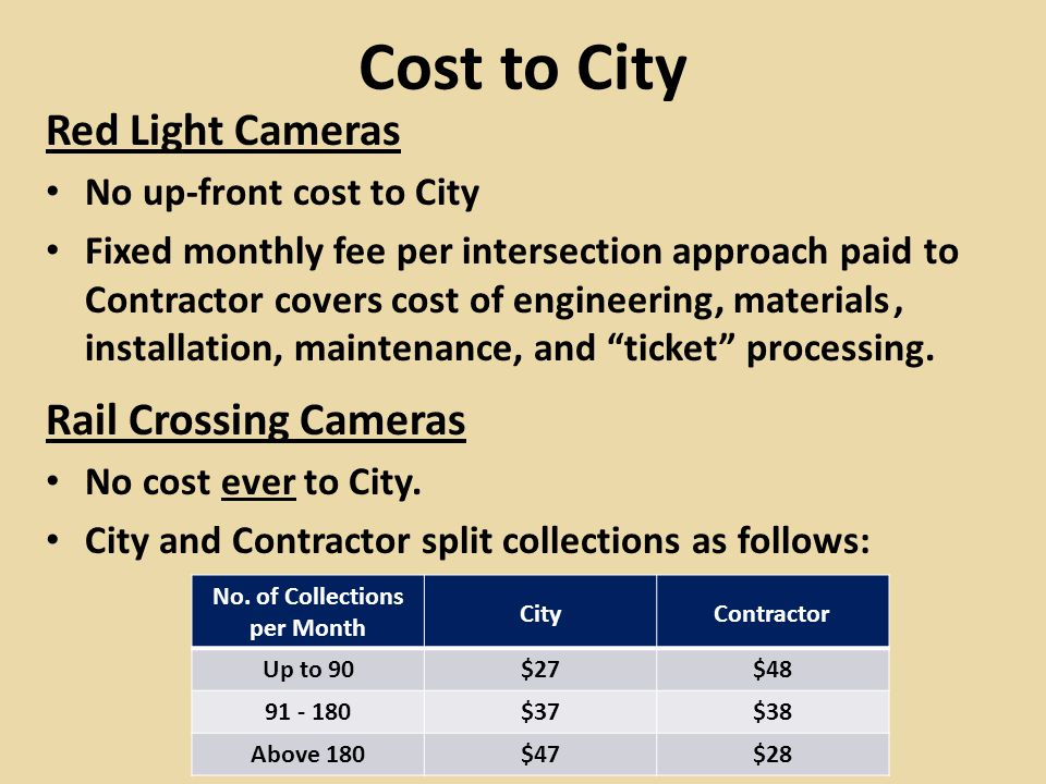 Cost to City Red Light Cameras No up-front cost to City Fixed monthly fee per intersection approach paid to Contractor covers cost of engineering, materials installation, maintenance, and ticket processing.