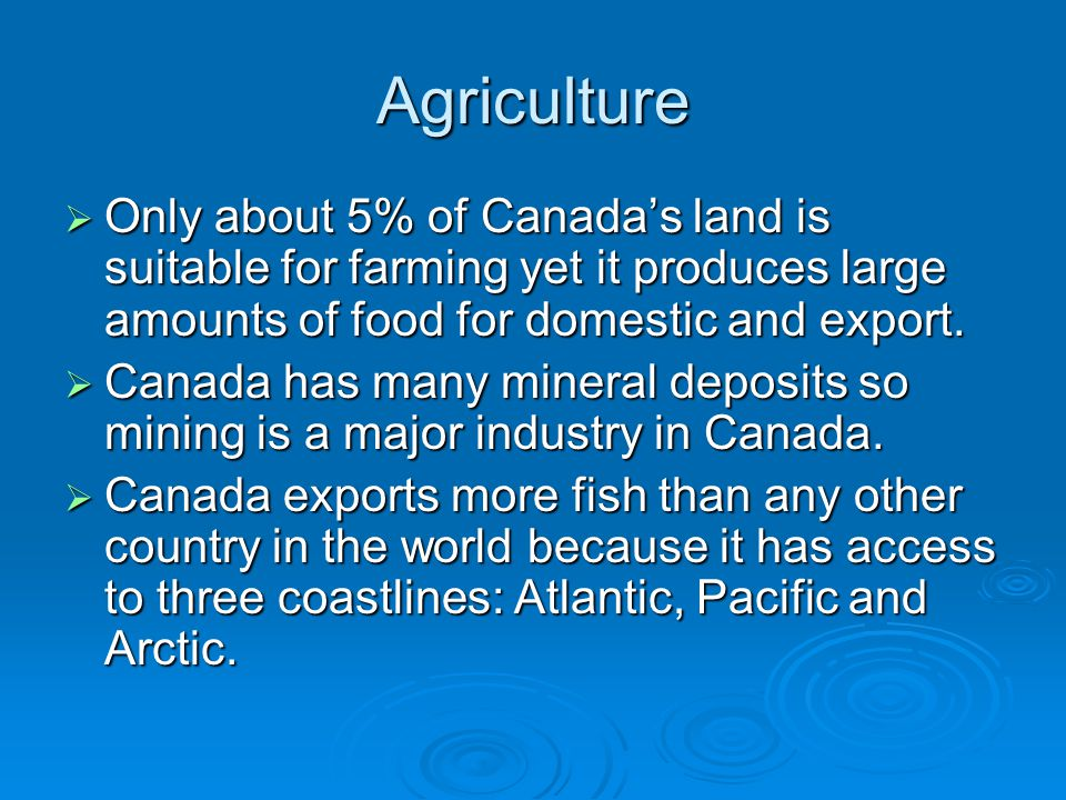 Agriculture  Only about 5% of Canada's land is suitable for farming yet it produces large amounts of food for domestic and export.