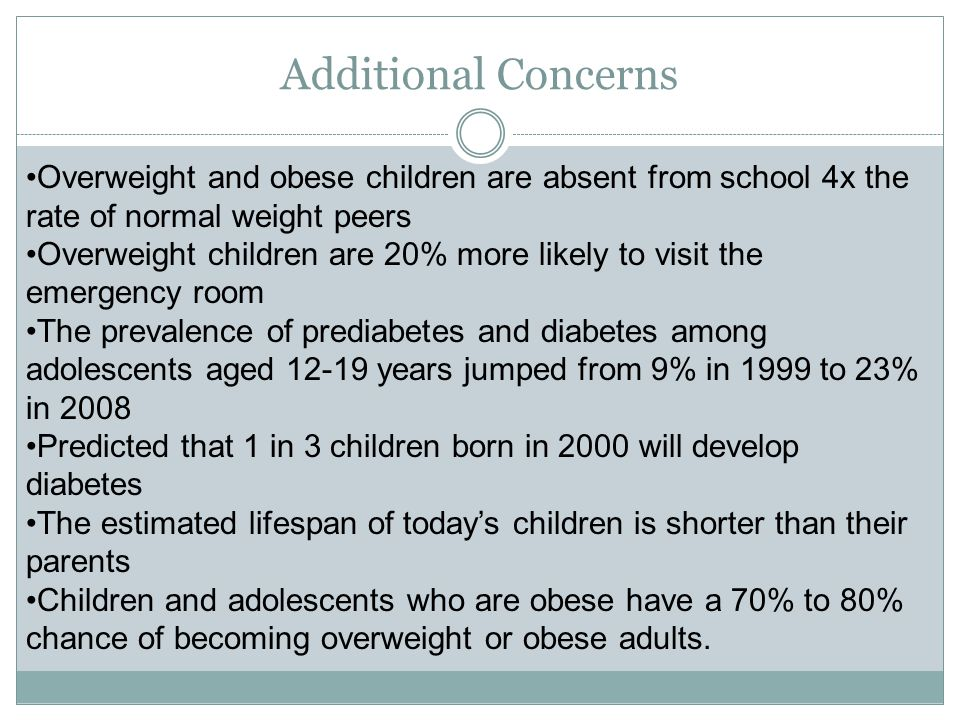 Additional Concerns Overweight and obese children are absent from school 4x the rate of normal weight peers Overweight children are 20% more likely to visit the emergency room The prevalence of prediabetes and diabetes among adolescents aged years jumped from 9% in 1999 to 23% in 2008 Predicted that 1 in 3 children born in 2000 will develop diabetes The estimated lifespan of today's children is shorter than their parents Children and adolescents who are obese have a 70% to 80% chance of becoming overweight or obese adults.