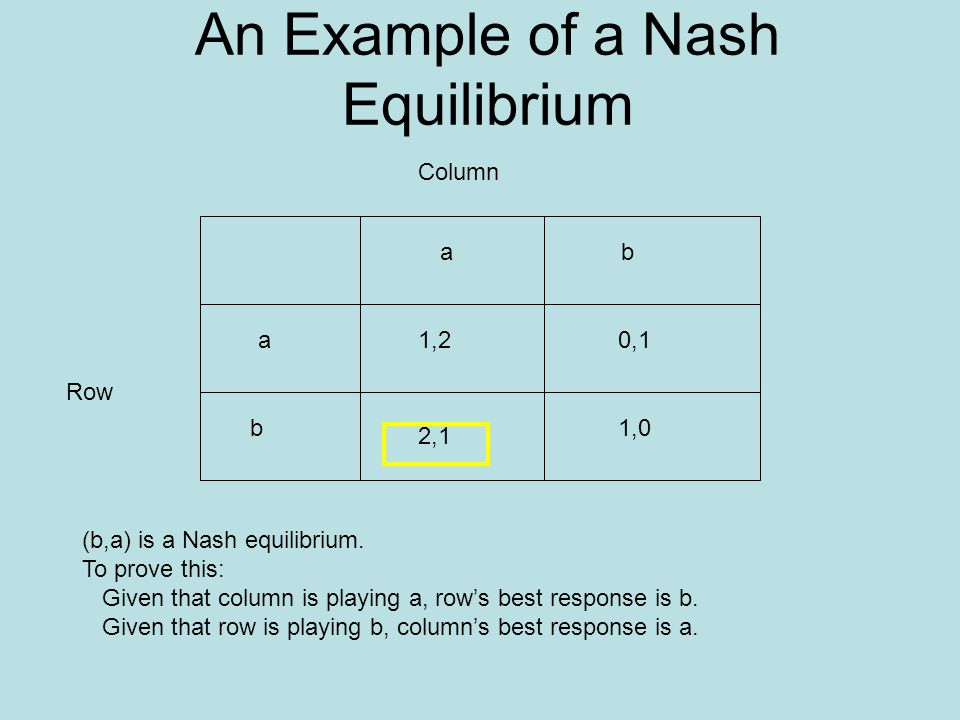 Nash Equilibrium NASH EQUILIBRIUM : when each player is pursuing their best possible strategy in the full knowledge of the other players' strategies.