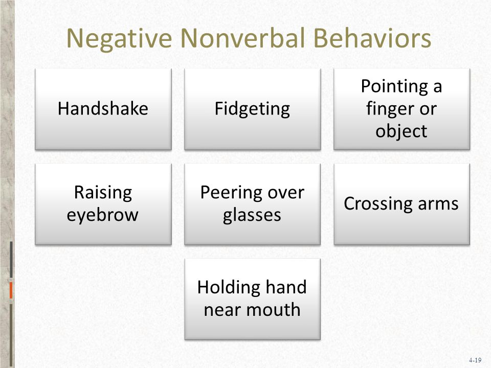 4-19 Negative Nonverbal Behaviors HandshakeFidgeting Pointing a finger or object Raising eyebrow Peering over glasses Crossing arms Holding hand near mouth