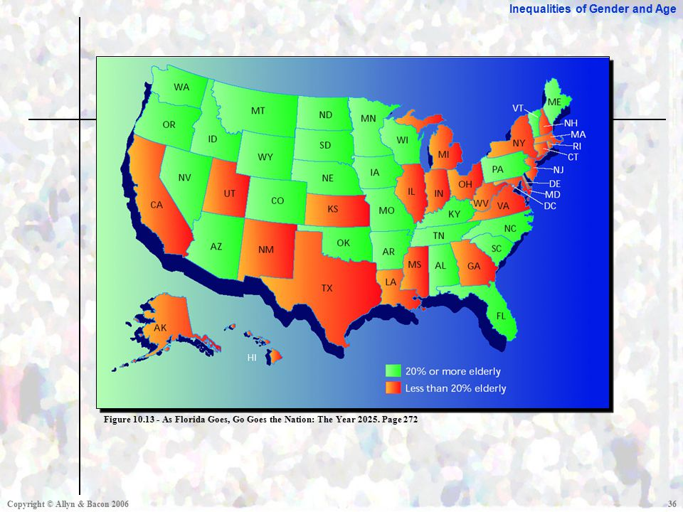 Inequalities of Gender and Age Copyright © Allyn & Bacon Figure As Florida Goes, Go Goes the Nation: The Year 2025.