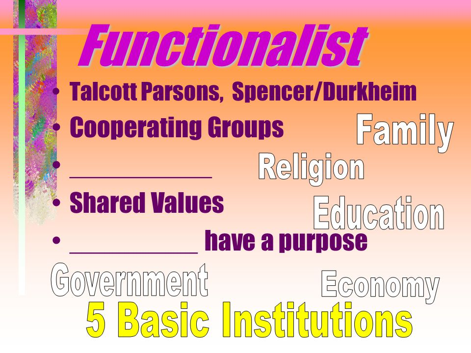 Functionalist Talcott Parsons, Spencer/Durkheim Cooperating Groups __________ Shared Values _________ have a purpose