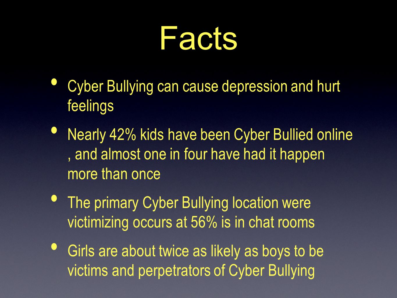 Facts Cyber Bullying can cause depression and hurt feelings Nearly 42% kids have been Cyber Bullied online, and almost one in four have had it happen more than once The primary Cyber Bullying location were victimizing occurs at 56% is in chat rooms Girls are about twice as likely as boys to be victims and perpetrators of Cyber Bullying