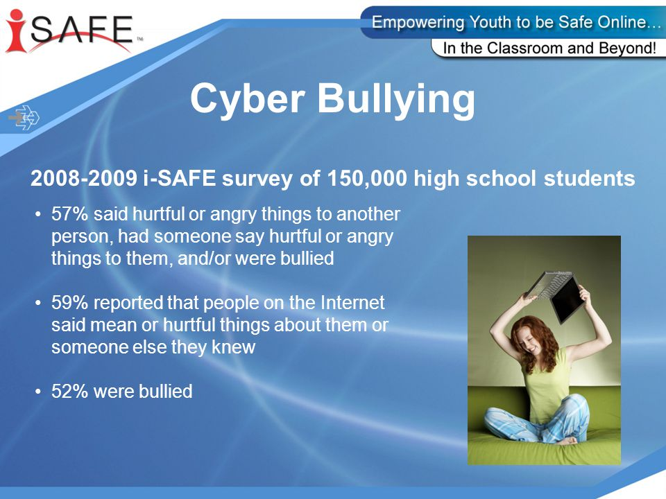 Cyber Bullying i-SAFE survey of 150,000 high school students 57% said hurtful or angry things to another person, had someone say hurtful or angry things to them, and/or were bullied 59% reported that people on the Internet said mean or hurtful things about them or someone else they knew 52% were bullied