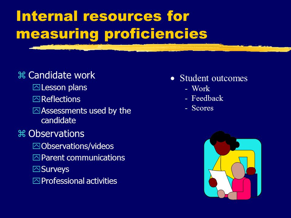 Internal resources for measuring proficiencies zCandidate work yLesson plans yReflections yAssessments used by the candidate zObservations yObservations/videos yParent communications ySurveys yProfessional activities  Student outcomes - Work - Feedback - Scores