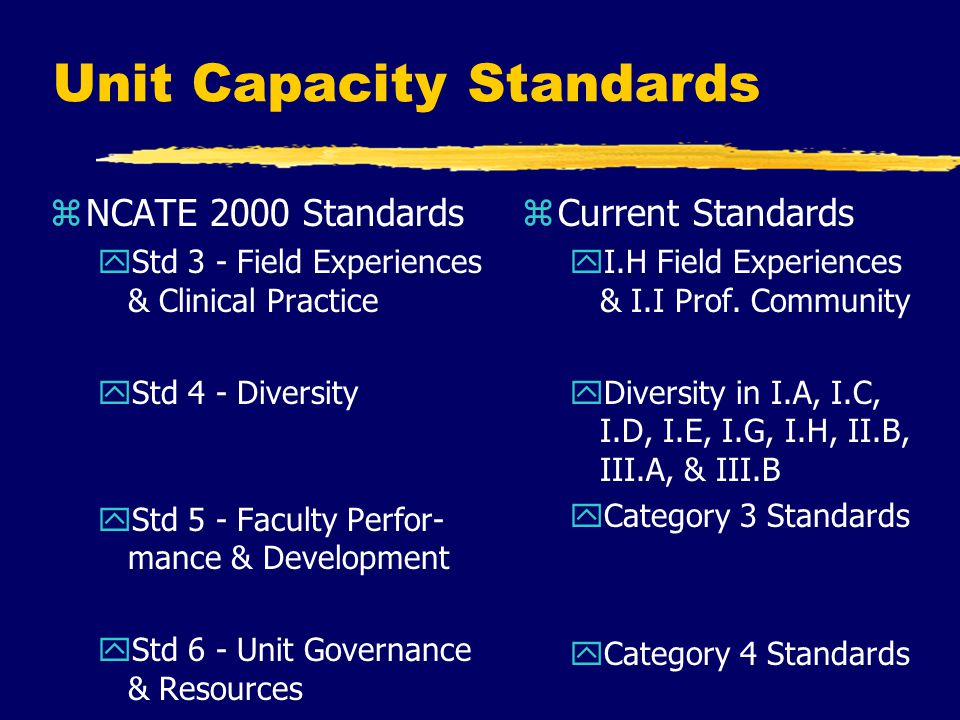 Unit Capacity Standards zCurrent Standards yI.H Field Experiences & I.I Prof.