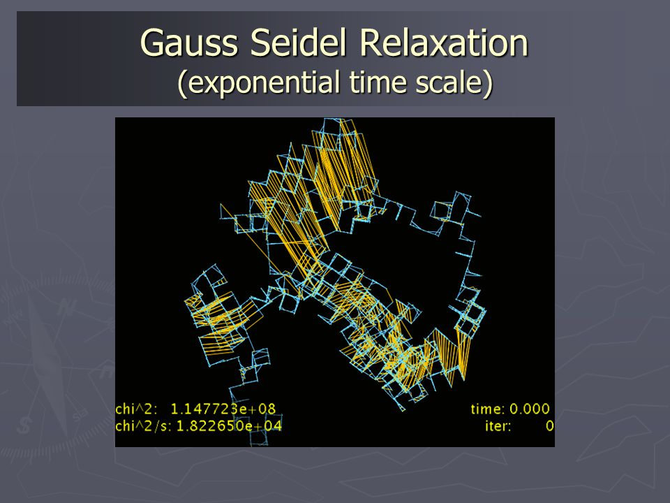 Gauss Seidel Relaxation (exponential time scale)