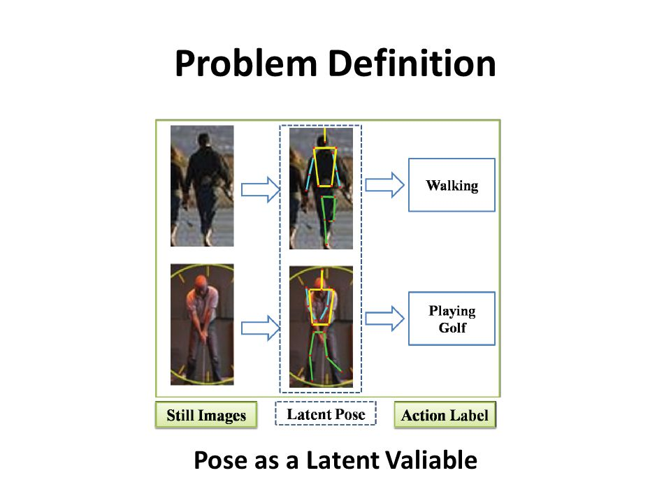 Problem Definition Pose as a Latent Valiable