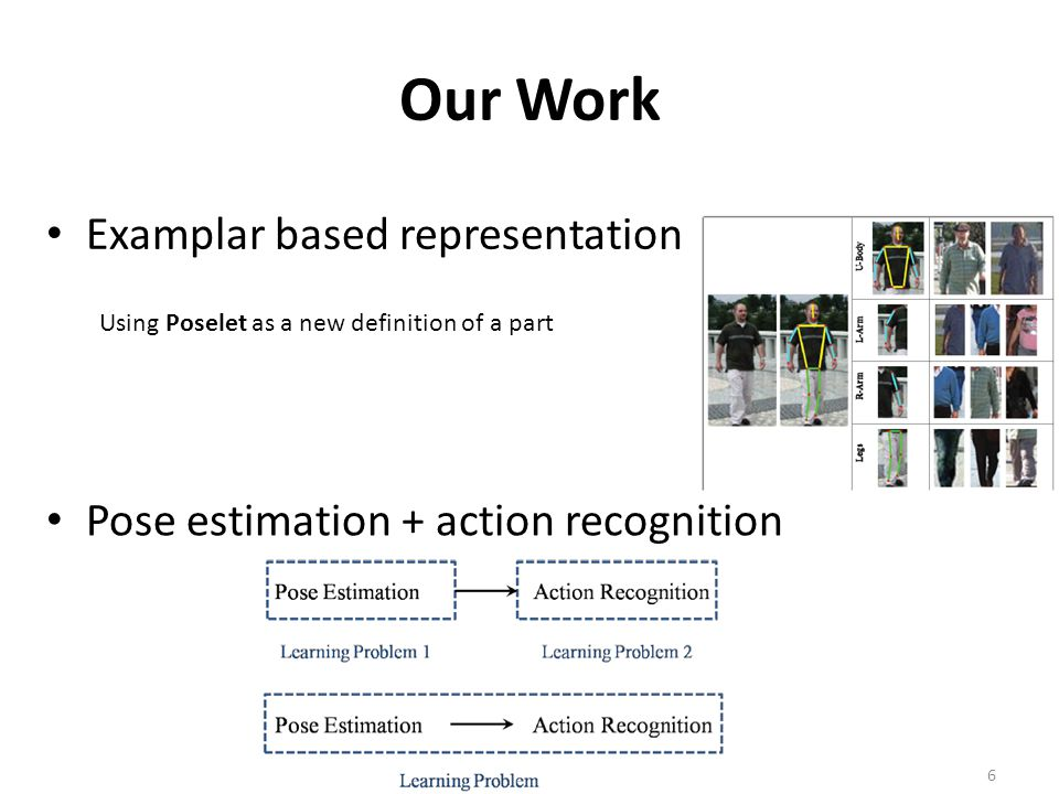 Our Work Examplar based representation Using Poselet as a new definition of a part 6 Pose estimation + action recognition