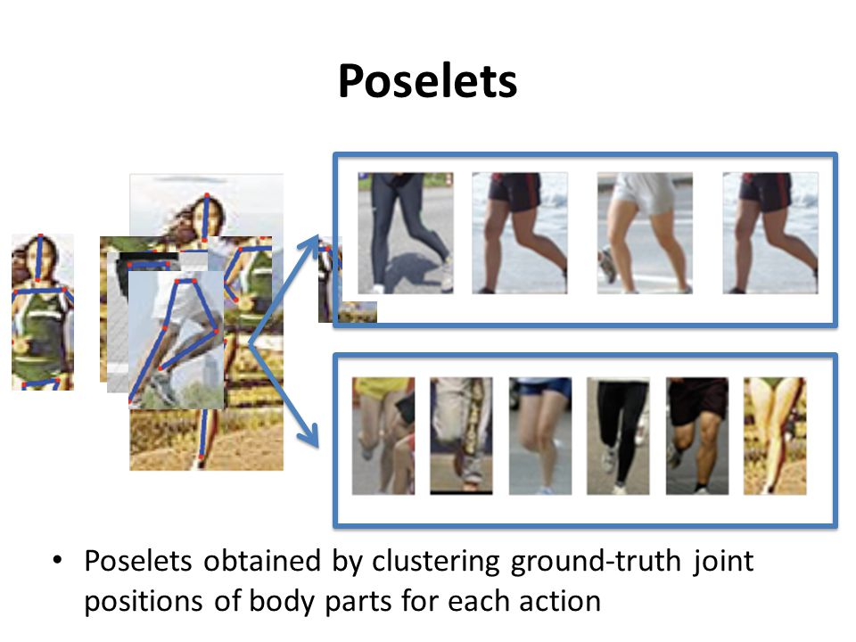 Poselets 9 Poselets obtained by clustering ground-truth joint positions of body parts for each action