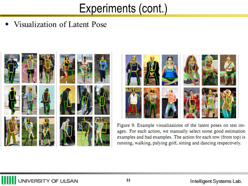 Intelligent Systems Lab. Experiments (cont.)  Visualization of Latent Pose 21