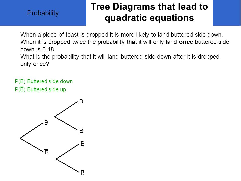 Probability Tree Diagrams that lead to quadratic equations When a piece of toast is dropped it is more likely to land buttered side down.