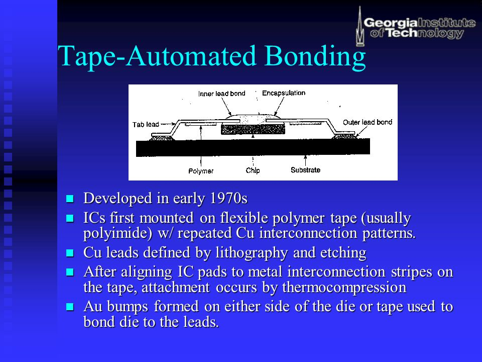 Tape-Automated Bonding Developed in early 1970s Developed in early 1970s ICs first mounted on flexible polymer tape (usually polyimide) w/ repeated Cu interconnection patterns.