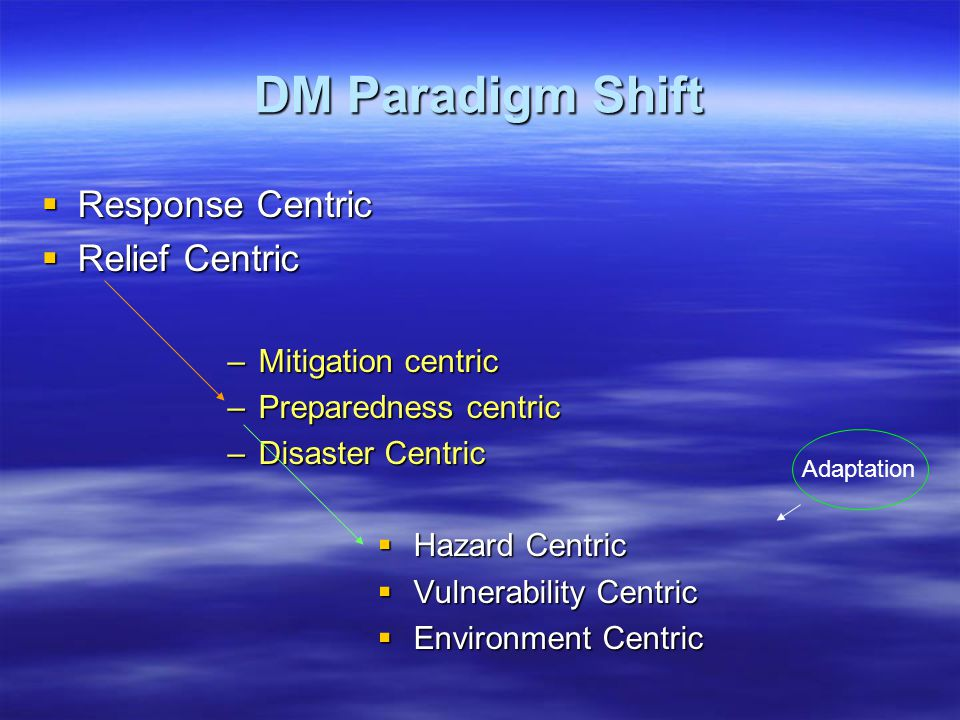 DM Paradigm Shift  Response Centric  Relief Centric –Mitigation centric –Preparedness centric –Disaster Centric  Hazard Centric  Vulnerability Centric  Environment Centric Adaptation