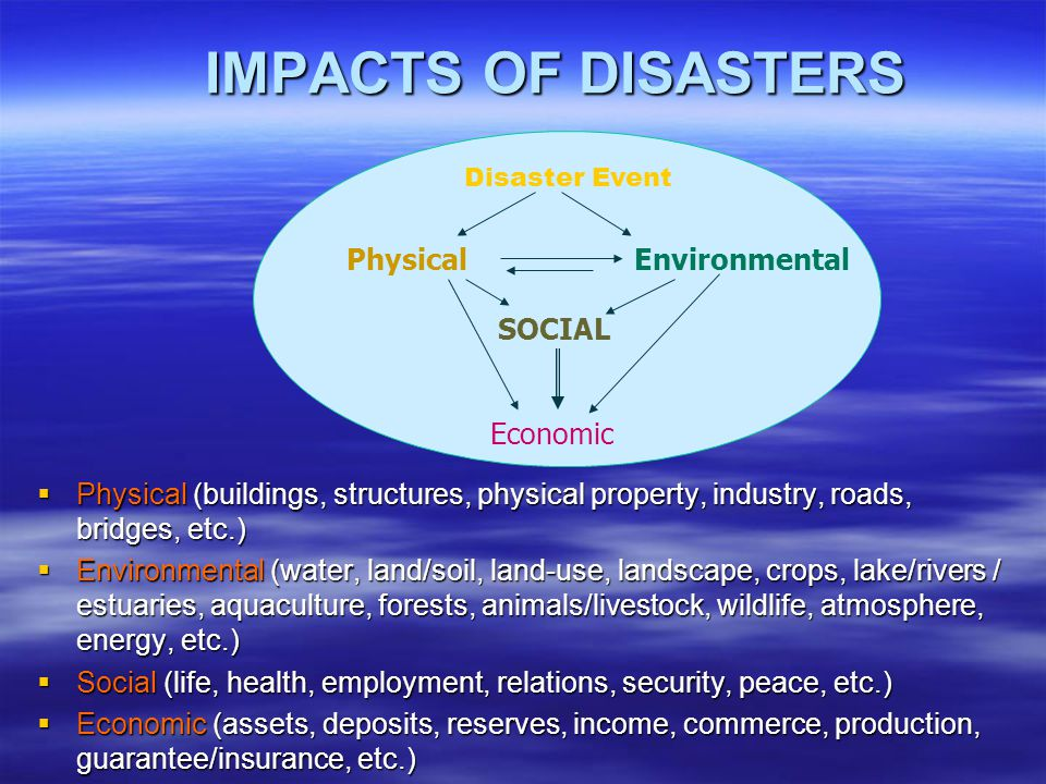 IMPACTS OF DISASTERS  Physical (buildings, structures, physical property, industry, roads, bridges, etc.)  Environmental (water, land/soil, land-use, landscape, crops, lake/rivers / estuaries, aquaculture, forests, animals/livestock, wildlife, atmosphere, energy, etc.)  Social (life, health, employment, relations, security, peace, etc.)  Economic (assets, deposits, reserves, income, commerce, production, guarantee/insurance, etc.) PhysicalEnvironmental Disaster Event SOCIAL Economic
