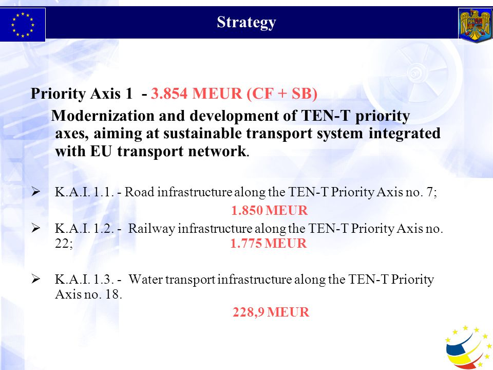 Strategy Priority Axis MEUR (CF + SB) Modernization and development of TEN-T priority axes, aiming at sustainable transport system integrated with EU transport network.