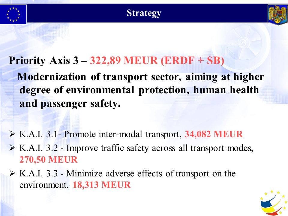Strategy Priority Axis 3 – 322,89 MEUR (ERDF + SB) Modernization of transport sector, aiming at higher degree of environmental protection, human health and passenger safety.