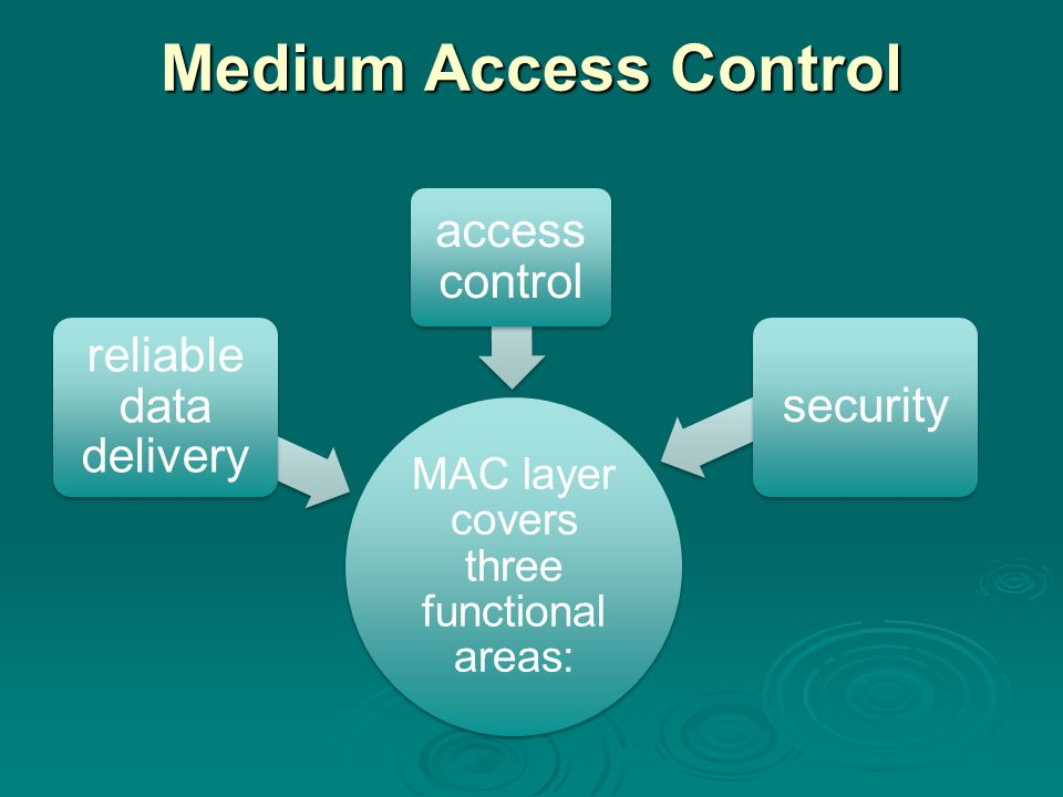 Medium Access Control MAC layer covers three functional areas: reliable data delivery access control security