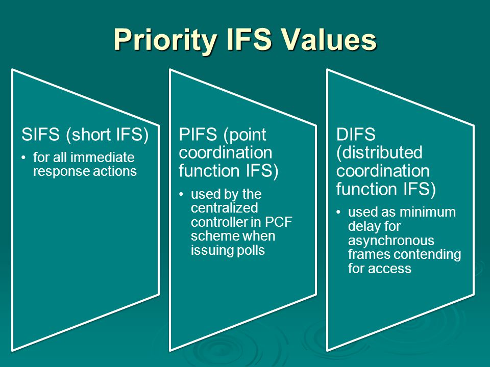 Priority IFS Values SIFS (short IFS) for all immediate response actions PIFS (point coordination function IFS) used by the centralized controller in PCF scheme when issuing polls DIFS (distributed coordination function IFS) used as minimum delay for asynchronous frames contending for access