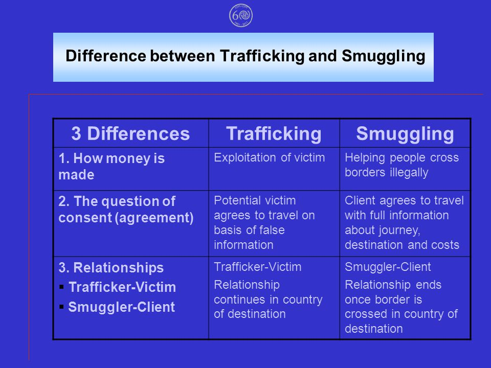 Difference between Trafficking and Smuggling 3 DifferencesTraffickingSmuggling 1.